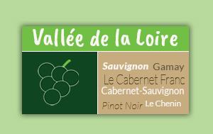 Route des vins de Loire